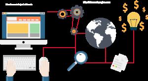 Diseño web Baja California
